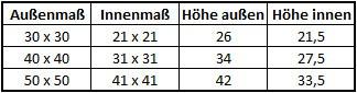 Tabelle Maße